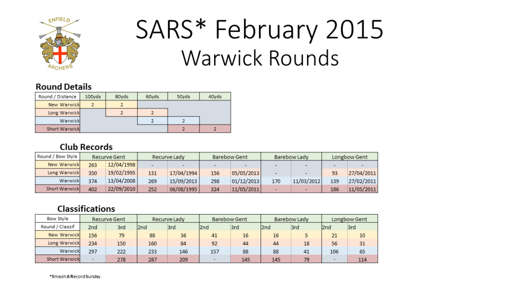 SARS 201502-february